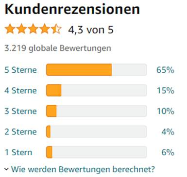 kundenrezensionen amazon